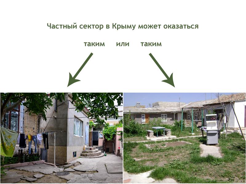 Частный сектор в Поповке